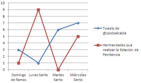 comparativa-ss-2